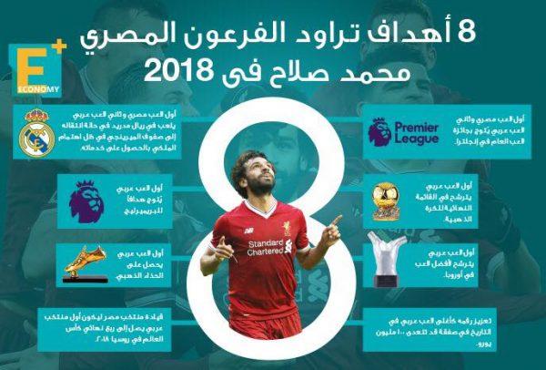 8 أهداف للفرعون المصريمحمد صلاحفي 2018