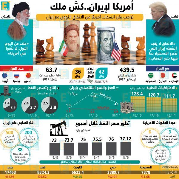 أمريكا لإيران.. كش ملك