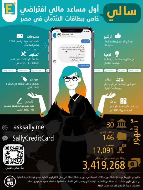سالي أول مساعد مالي افتراضي خاص ببطاقات الائتمان في مصر