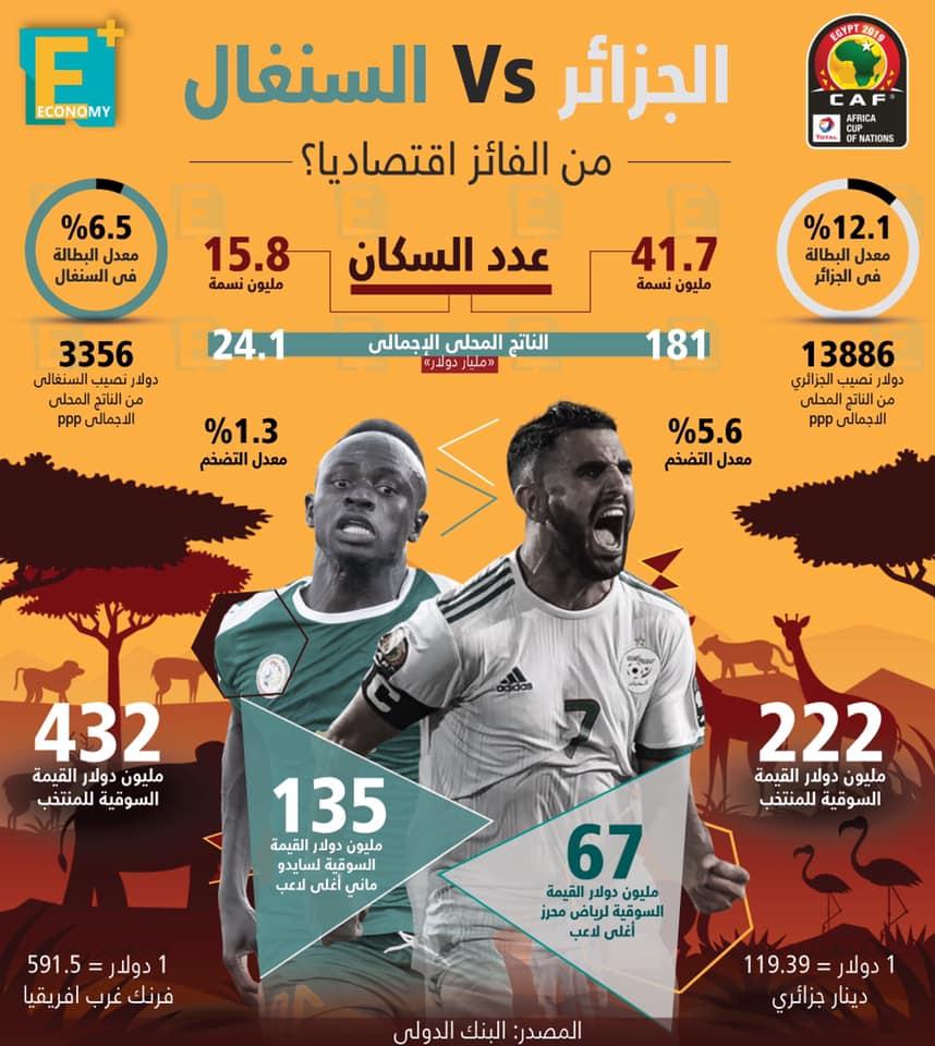 السنغال-الجزائر-كأس الأمم الأفريقية-مصر-ساديو ماني-رياض محرز
