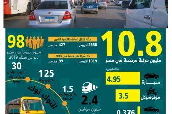 قطاع النقل في مصر.. فرص ضخمة للتوسع..