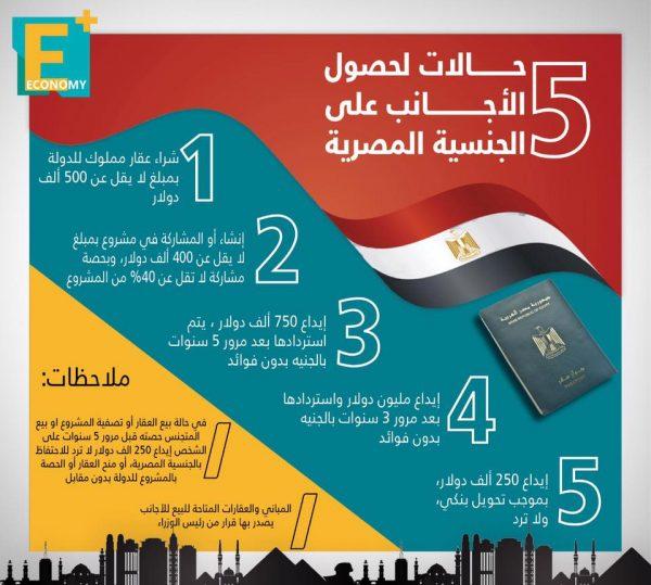 5 حالات لمنح الأجانب الجنسية المصرية
