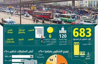 شكاوى المصريين