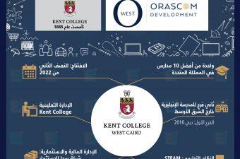 أوراسكوم للتنمية تقيم مدرسة Kent College
