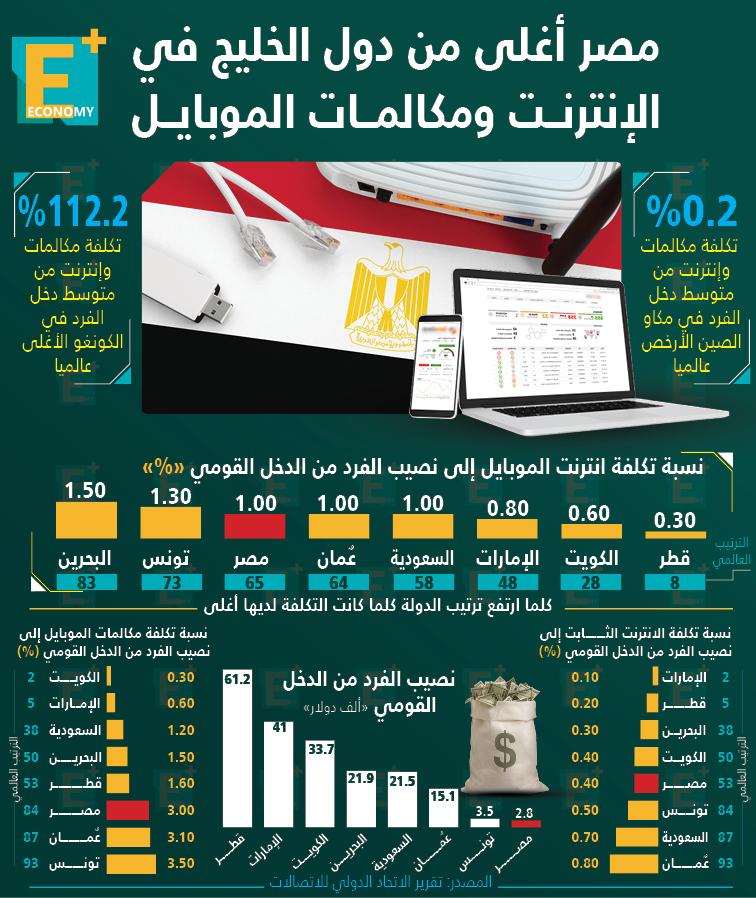مصر وإثيوبيا وسد النهضة.. الردع
