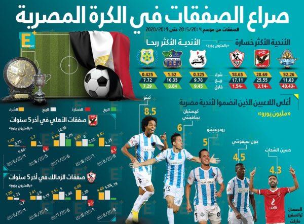 صراع الصفقات في الكرة المصرية