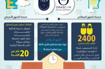 أوراسكوم للتنمية توقع اتفاقية مع NIS لإنشاء مدرستين
