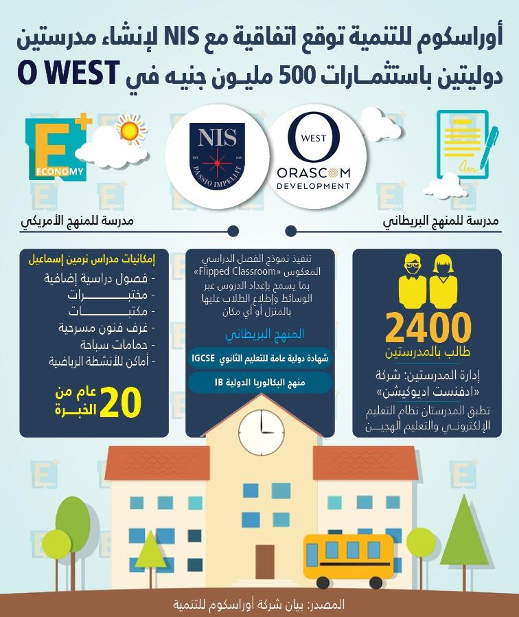 أوراسكوم للتنمية توقع اتفاقية مع NIS لإنشاء مدرستين باستثمارات 500 مليون جنيه