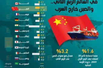 9.1 % انكماشًا بأكبر 20 اقتصادًا في العالم خلال الربع الثاني
