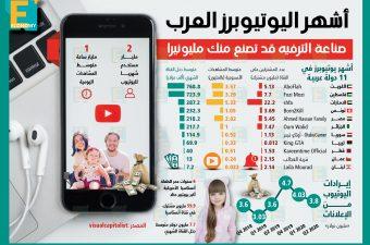 أشهر اليوتيوبرز العرب