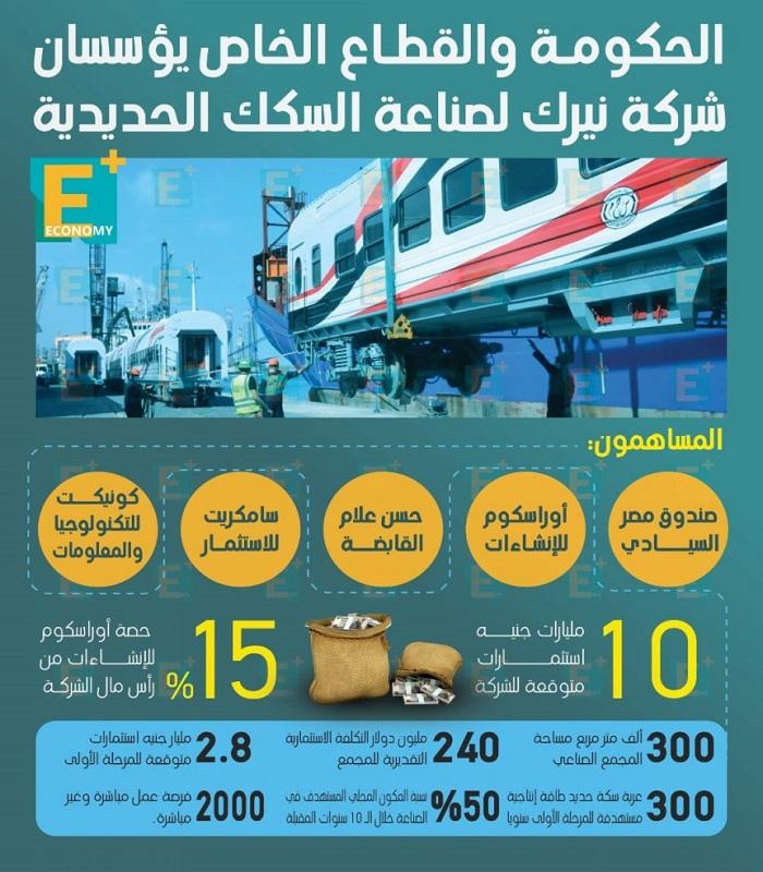 الحكومة والقطاع الخاص يؤسسان شركة نيرك لصناعة السكك الحديدية